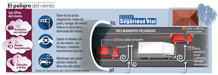 CONDUCIR CON VIENTO - APUNTO RENT A CAR