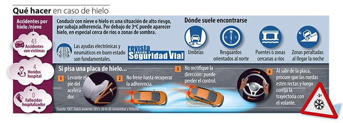 CONDUCIR CON HIELO - APUNTO RENT A CAR