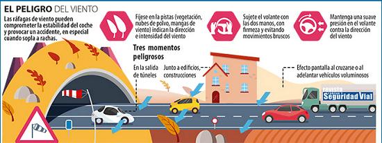 VIENTO EN LA CARRETERA - APUNTO RENT A CAR
